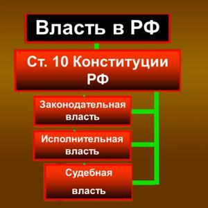 Органы власти Набережных Челнов